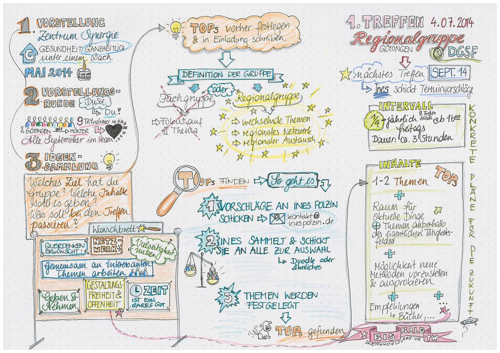 Treffen#1_DGSF_Regionalgruppe_Göttingen_04_07_2014_für sketchnotelovers