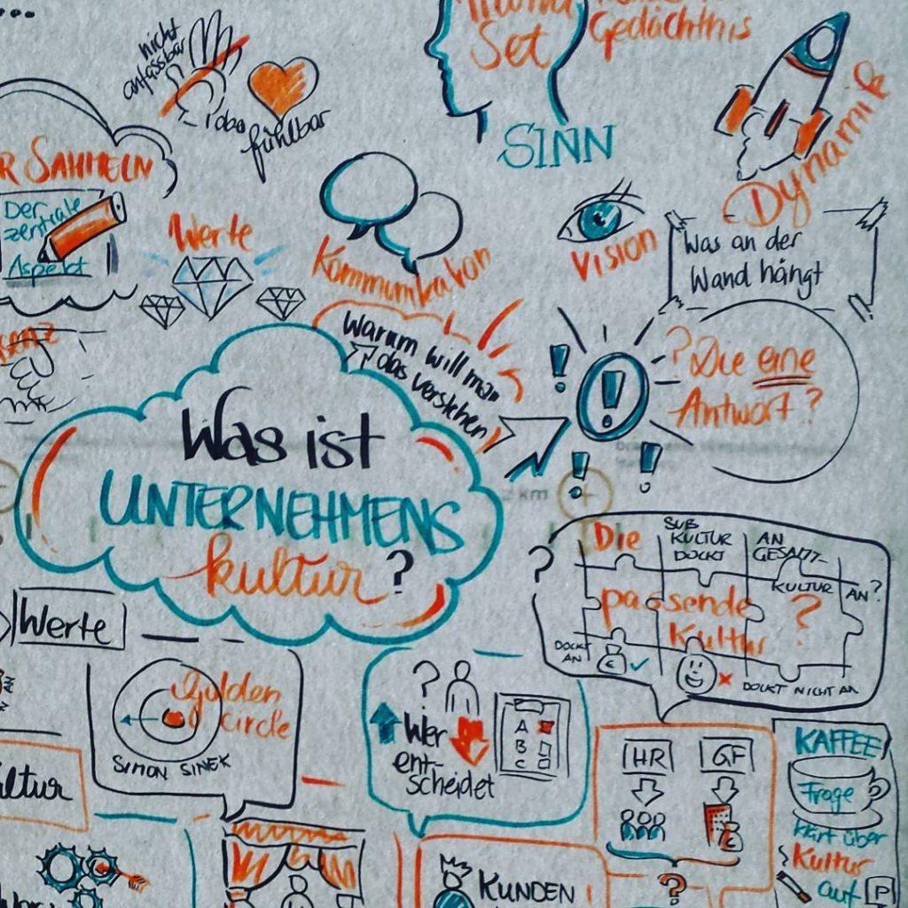 ccchh17 das Barcamp zum Thema Unternehmenskultur ist schon wieder zuhellip