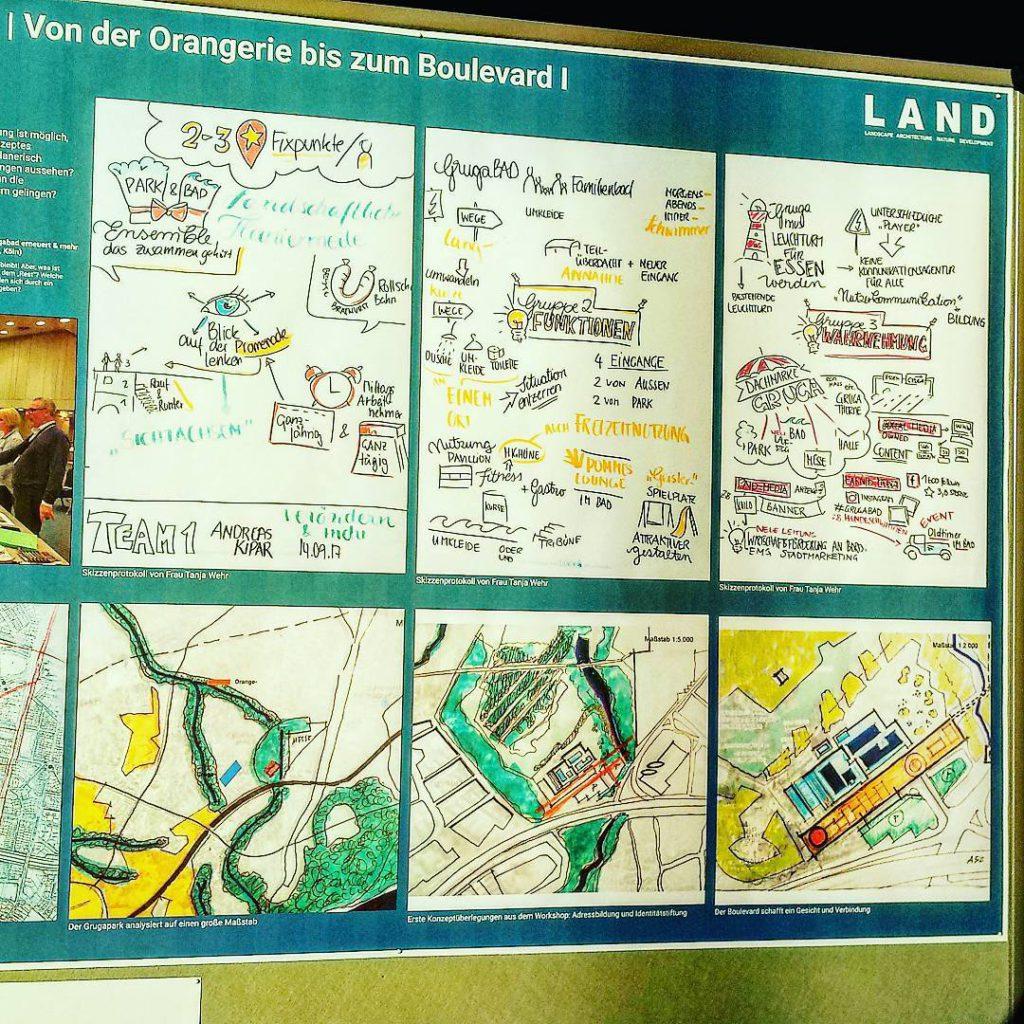 Graphic Recording trifft Landschaftsarchitektur Schon das zweite Mal dass ichhellip